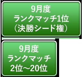 9月度ランクマッチ